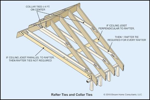TheWord10-collar-tie.jpg