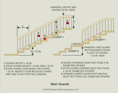 The-Word-16-art-stairs.jpg