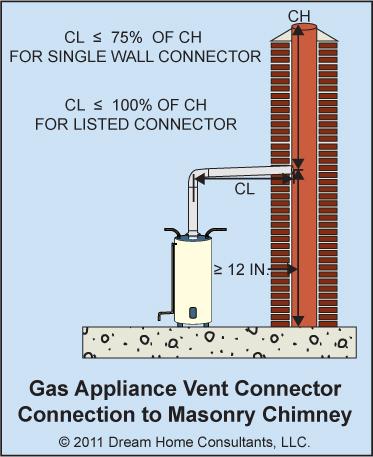 The-Word-30-chimney-vent-fig2.jpg