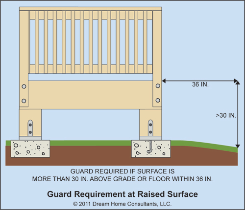 The-Word-32-guards-fig1.jpg