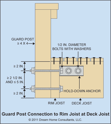 The-Word-32-guards-fig3.jpg