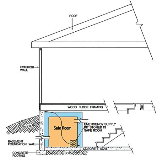 fema320-30-basement.jpg