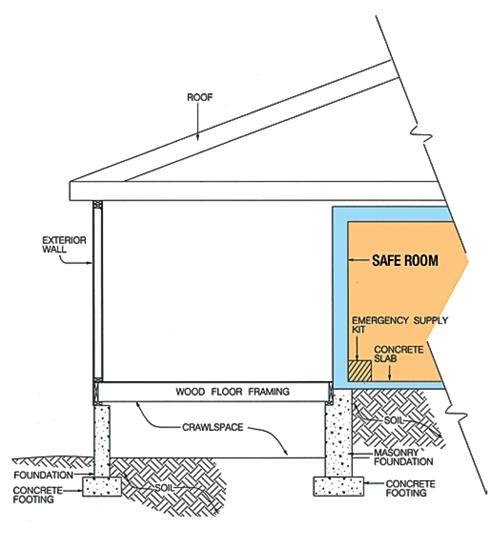 fema320-34crawlspace.jpg