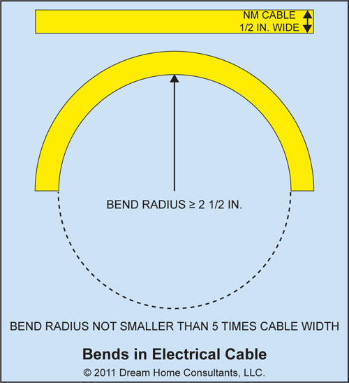 The-Word-33-electrical-cable-fig2.jpg