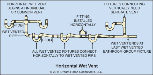 The-Word-35-vents-traps-fig5.jpg