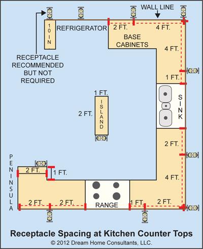The-Word-37-remodeling-fig1.jpg