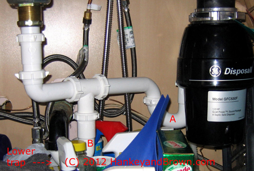 2-disposer-double-trapped-c-right.jpg
